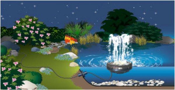 Водни градини