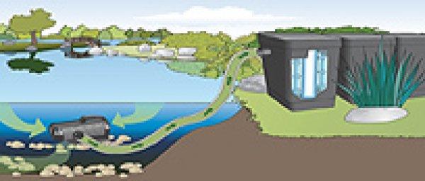 Поддръжка на водни площи